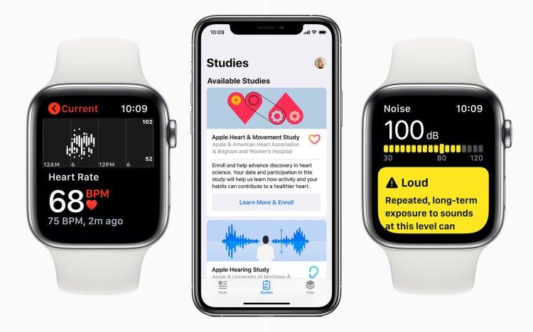 Apple Study Post Pic